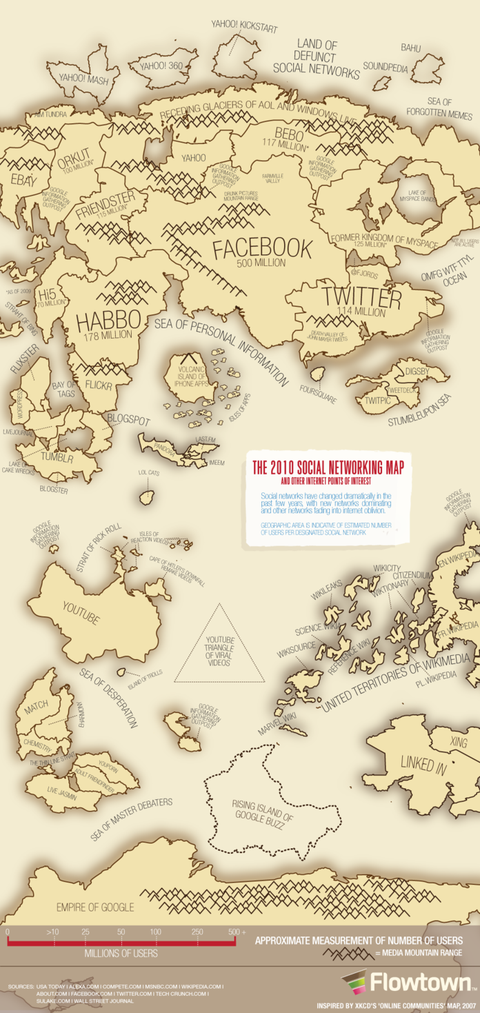 Social Networking Map 2010