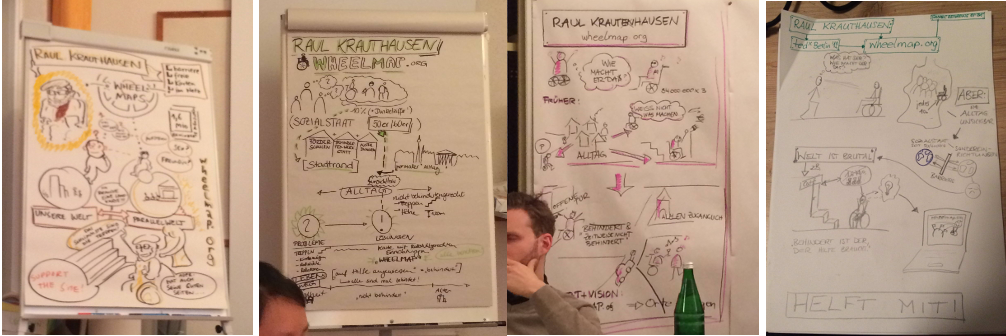 Visual Facilitation – Geschichten in Bildern